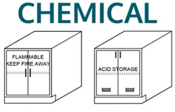 Drawing of Chemical Cabinets